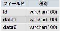 sample_table