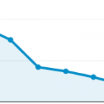 analytics_graph